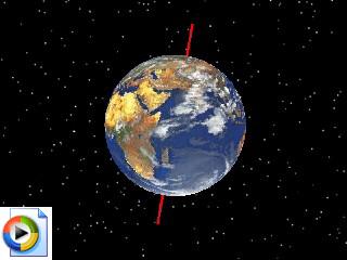 rotation de la terre animation